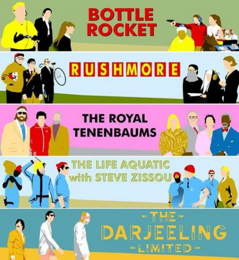 movies_by_wes_anderson